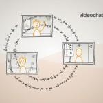 Videochat tool graphics
