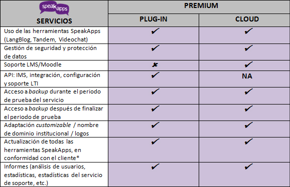 premium_ES