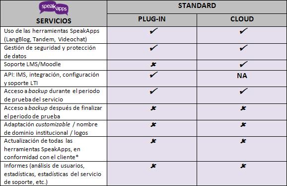 standard_ES