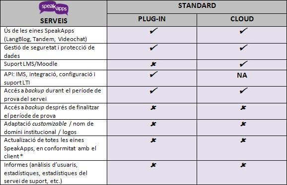 standard1